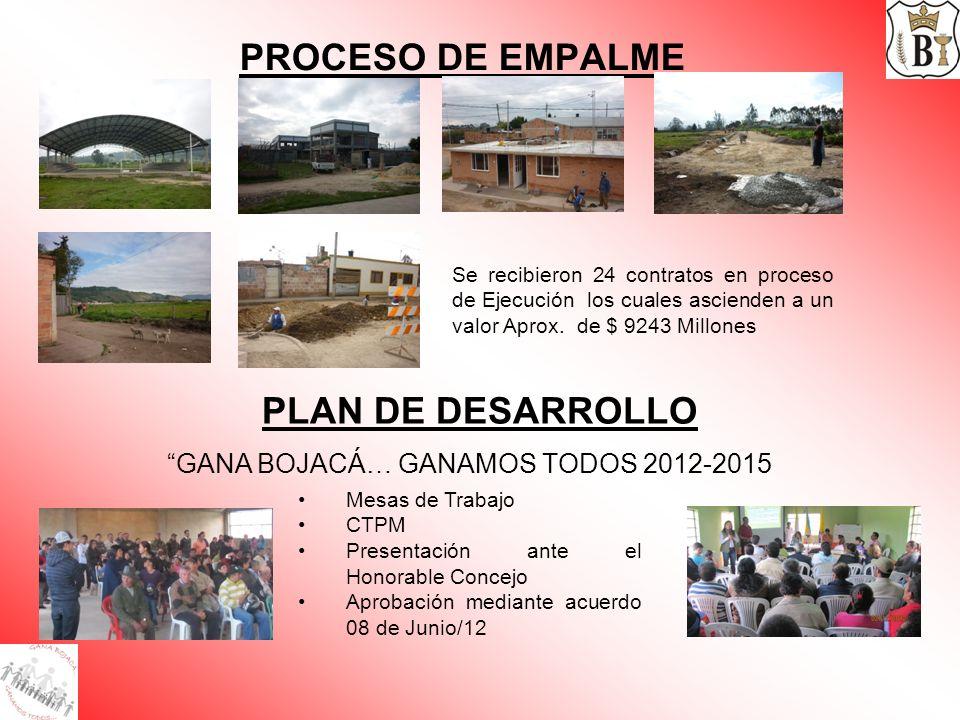 GANA BOJACÁ… GANAMOS TODOS 2012-2015