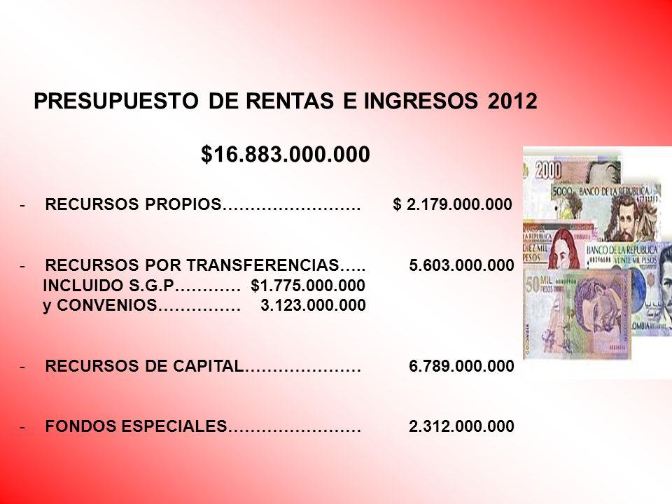 PRESUPUESTO DE RENTAS E INGRESOS 2012