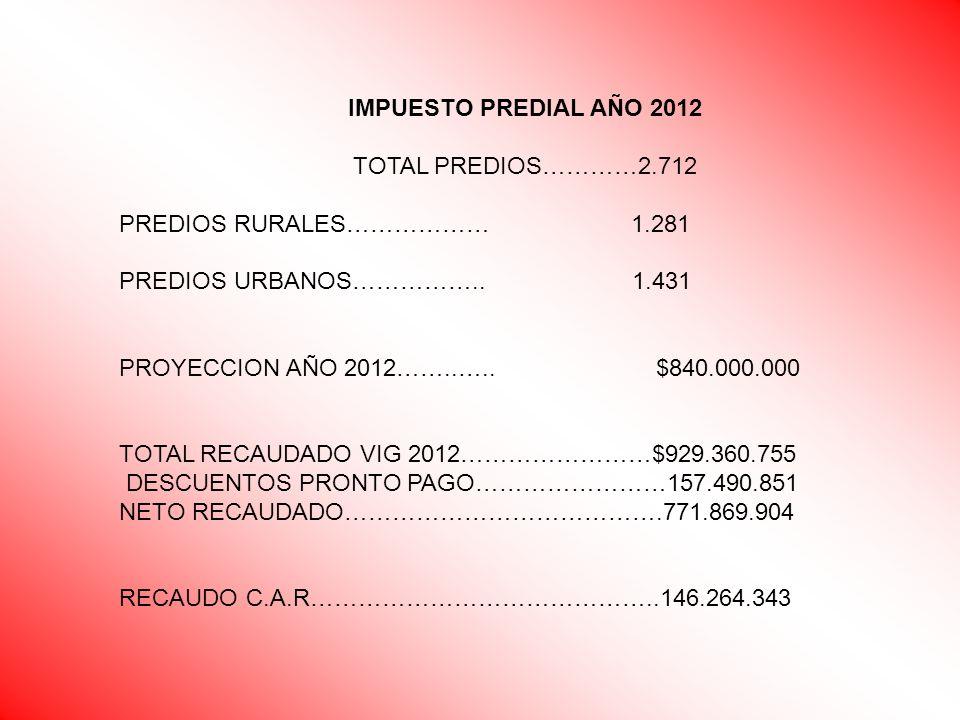 IMPUESTO PREDIAL AÑO 2012 TOTAL PREDIOS…………2.712. PREDIOS RURALES……………… 1.281.