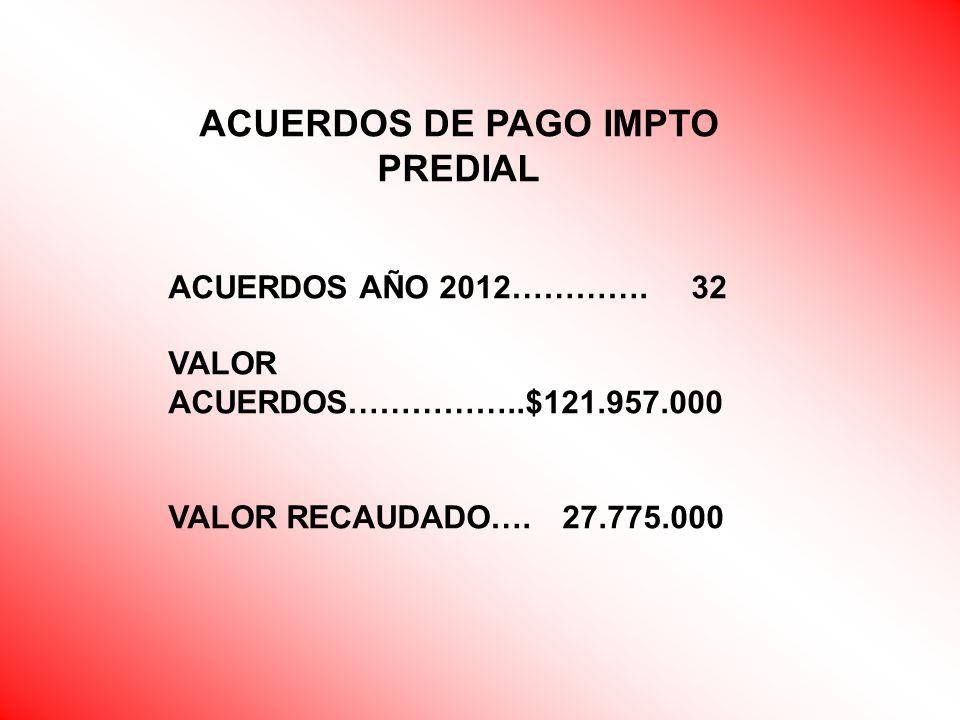ACUERDOS DE PAGO IMPTO PREDIAL