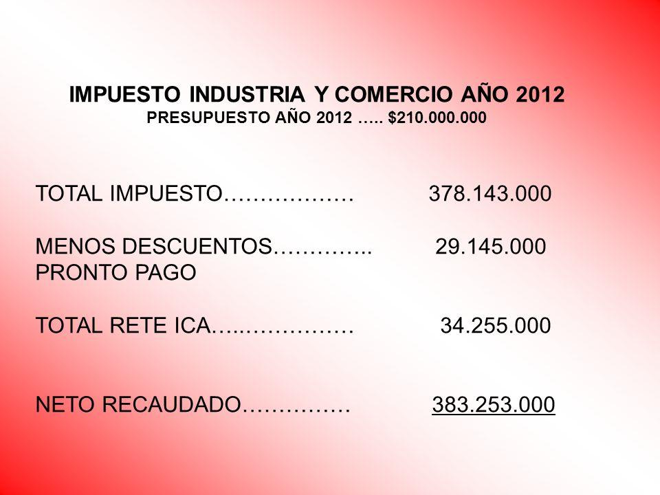 IMPUESTO INDUSTRIA Y COMERCIO AÑO 2012