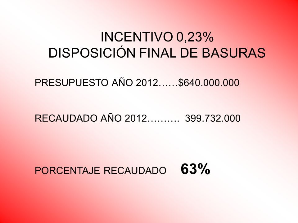 DISPOSICIÓN FINAL DE BASURAS