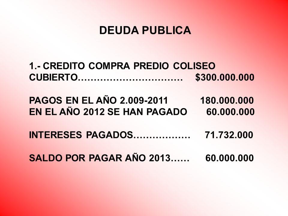 DEUDA PUBLICA 1.- CREDITO COMPRA PREDIO COLISEO