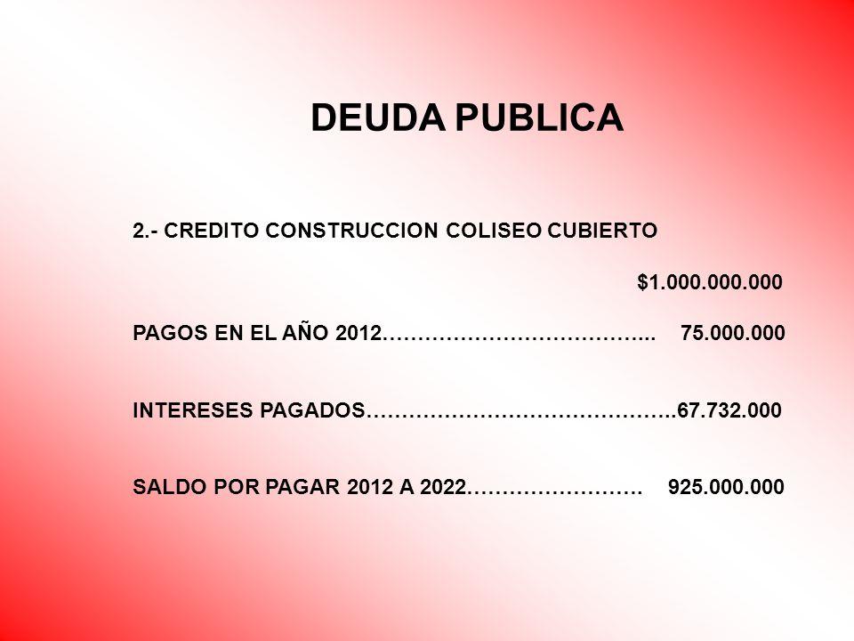 DEUDA PUBLICA 2.- CREDITO CONSTRUCCION COLISEO CUBIERTO $1.000.000.000