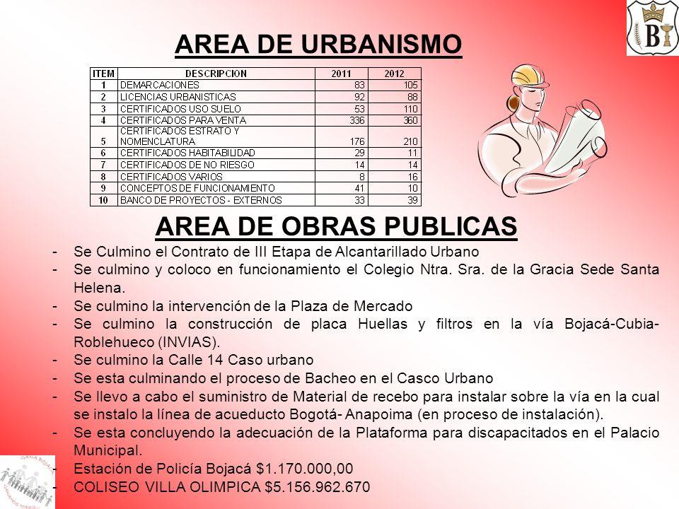 AREA DE URBANISMO AREA DE OBRAS PUBLICAS