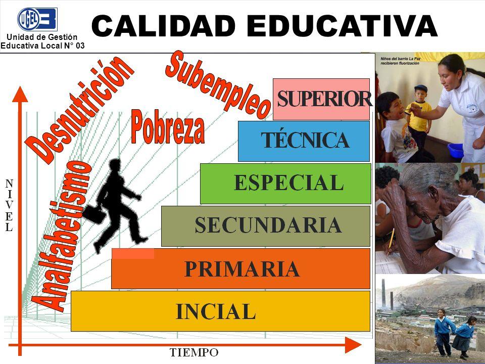 CALIDAD EDUCATIVA Subempleo Desnutrición Pobreza Analfabetismo