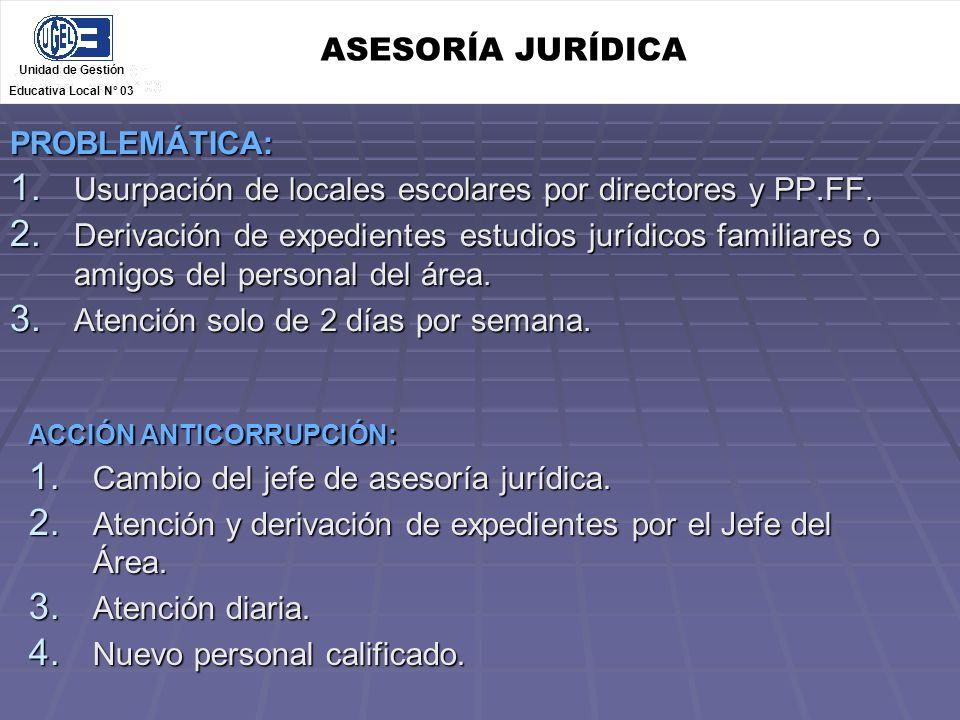 Usurpación de locales escolares por directores y PP.FF.