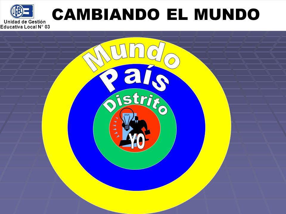 CAMBIANDO EL MUNDO Mundo País Distrito YO Unidad de Gestión