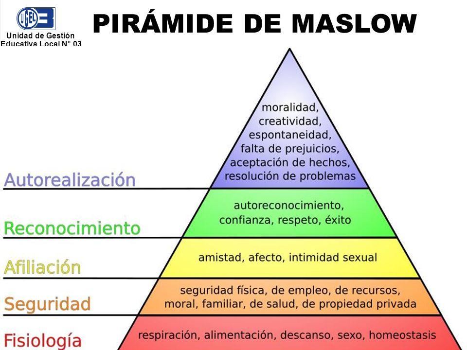 Unidad de Gestión Educativa Local N° 03 PIRÁMIDE DE MASLOW