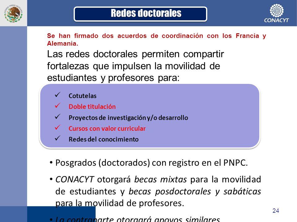 Posgrados (doctorados) con registro en el PNPC.