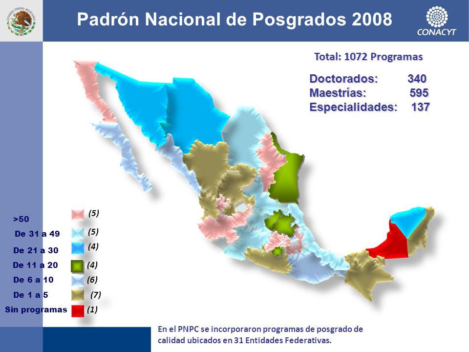 Padrón Nacional de Posgrados 2008