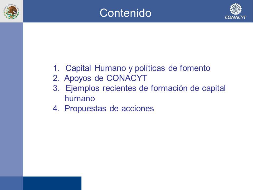 Contenido Capital Humano y políticas de fomento 2. Apoyos de CONACYT