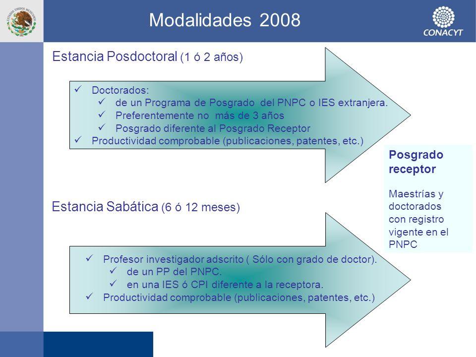 Modalidades 2008 Estancia Posdoctoral (1 ó 2 años)