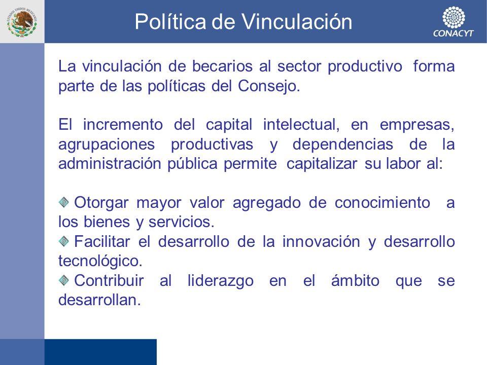 Política de Vinculación