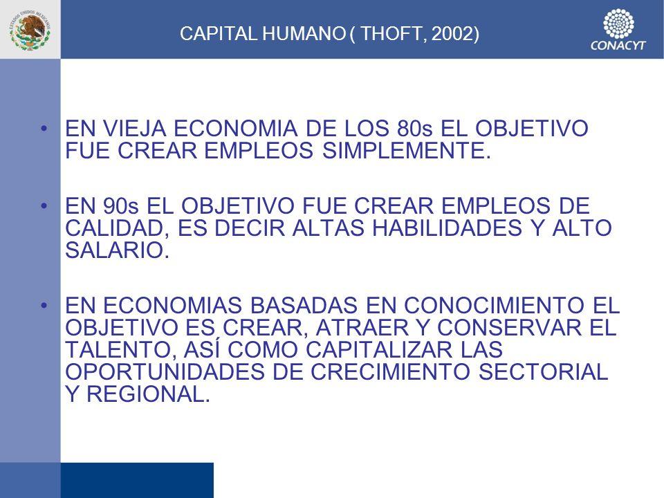 CAPITAL HUMANO ( THOFT, 2002)