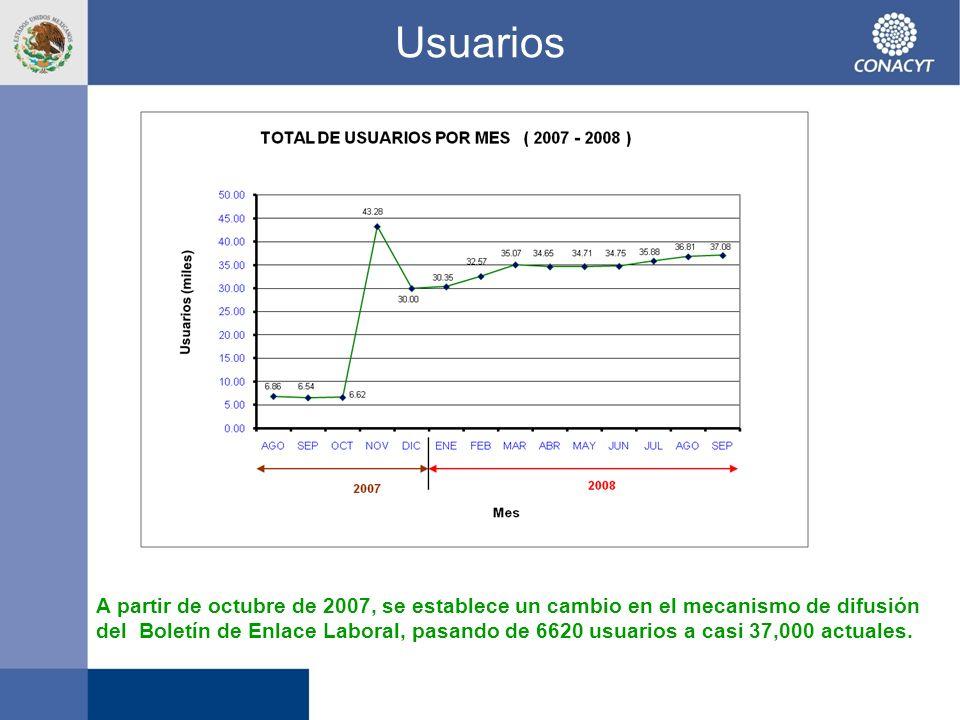 Usuarios . A partir de octubre de 2007, se establece un cambio en el mecanismo de difusión.