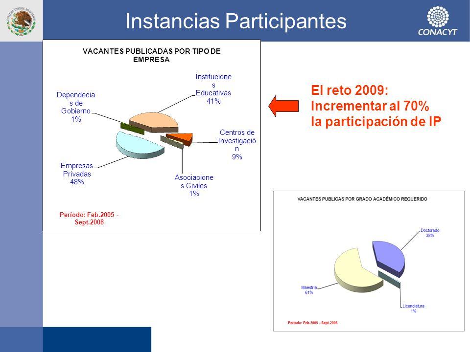 Instancias Participantes