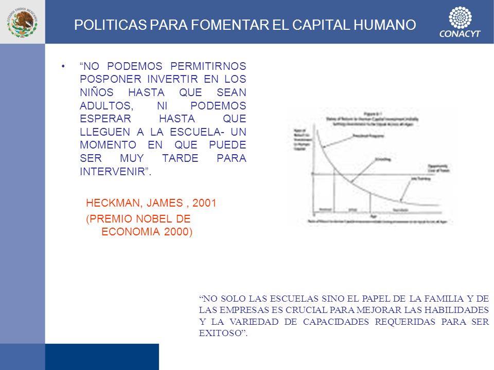 POLITICAS PARA FOMENTAR EL CAPITAL HUMANO