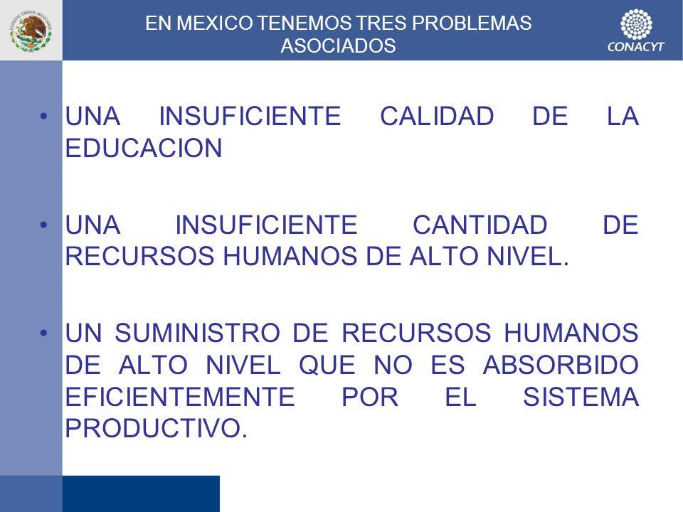 EN MEXICO TENEMOS TRES PROBLEMAS ASOCIADOS
