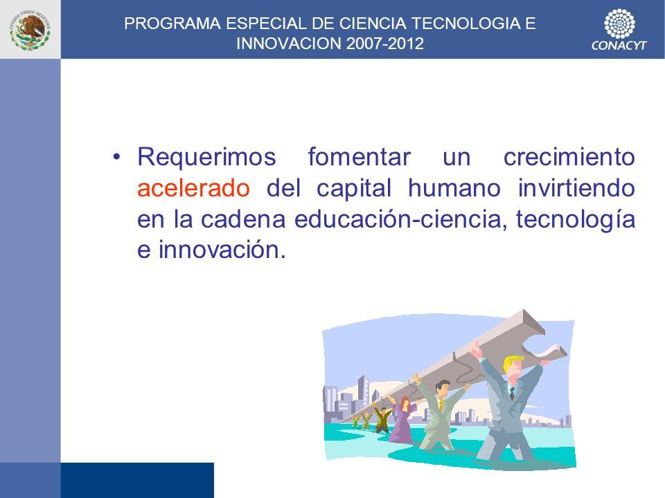 PROGRAMA ESPECIAL DE CIENCIA TECNOLOGIA E INNOVACION 2007-2012