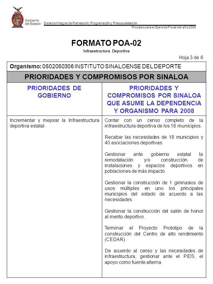 FORMATO POA-02 PRIORIDADES Y COMPROMISOS POR SINALOA