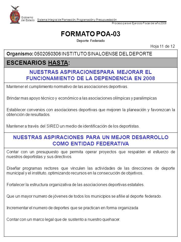 NUESTRAS ASPIRACIONES PARA UN MEJOR DESARROLLO COMO ENTIDAD FEDERATIVA