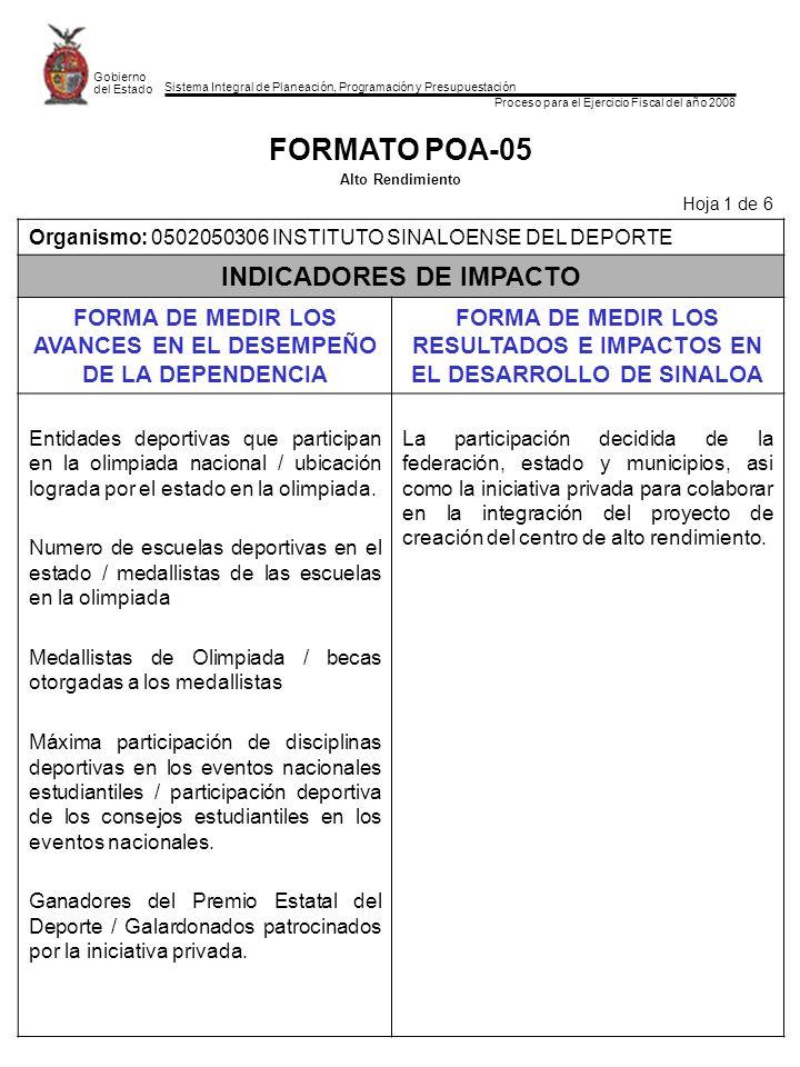 FORMATO POA-05 INDICADORES DE IMPACTO