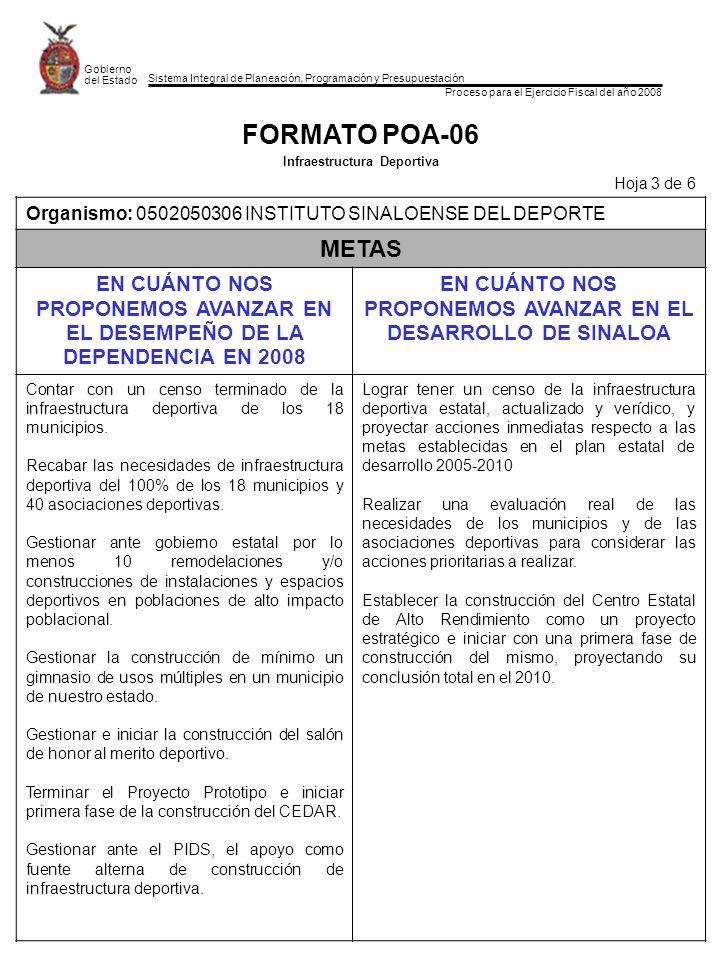 FORMATO POA-06 Infraestructura Deportiva. Hoja 3 de 6. Organismo: 0502050306 INSTITUTO SINALOENSE DEL DEPORTE.