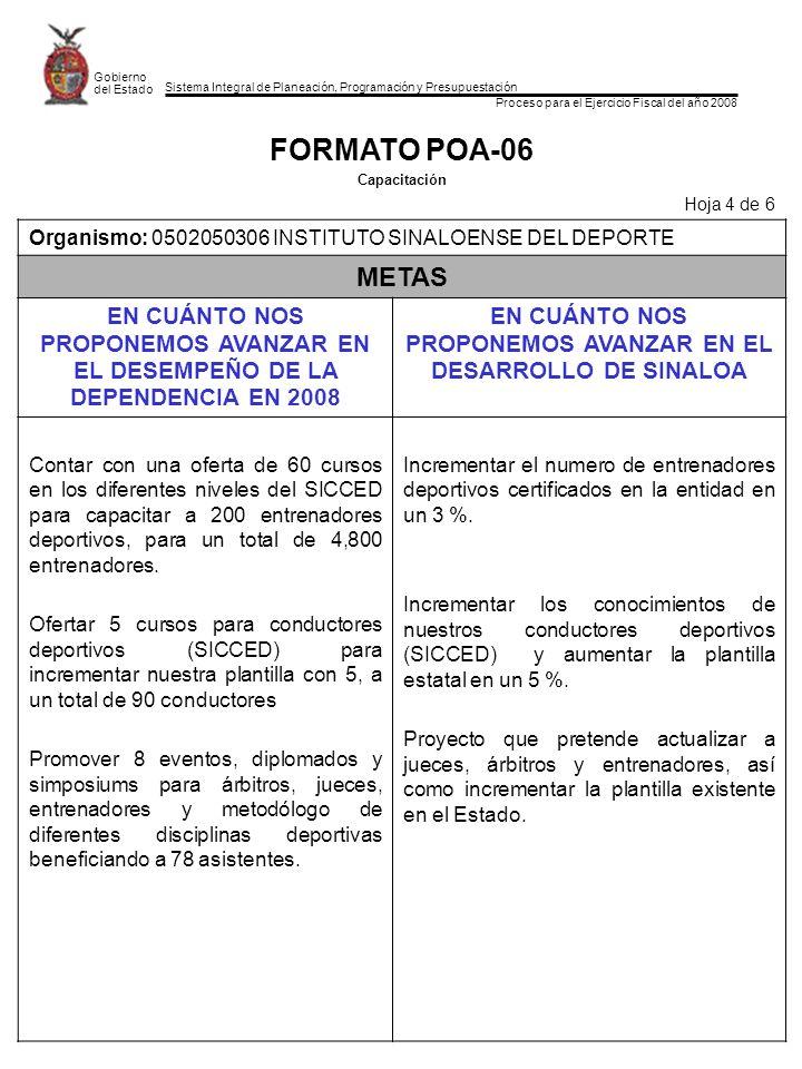 EN CUÁNTO NOS PROPONEMOS AVANZAR EN EL DESARROLLO DE SINALOA