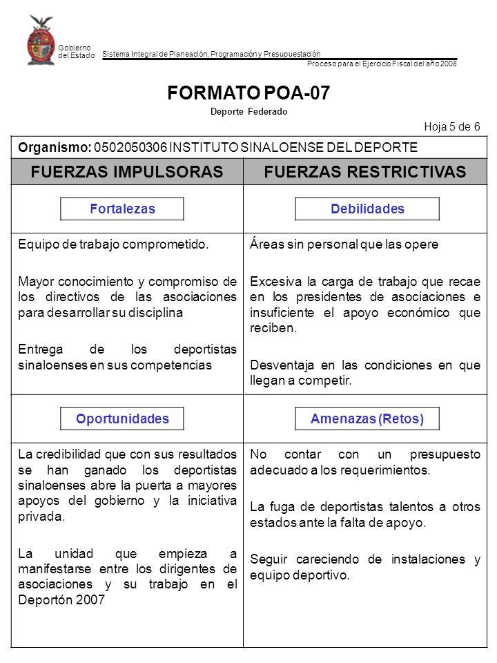 FORMATO POA-07 FUERZAS IMPULSORAS FUERZAS RESTRICTIVAS