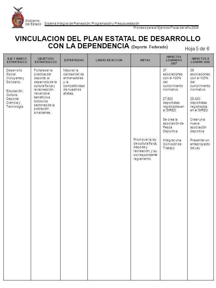 EJE Y MARCO ESTRATEGICO OBJETIVOS ESTRATEGICOS