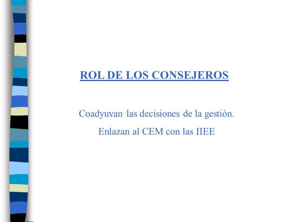 ROL DE LOS CONSEJEROS Coadyuvan las decisiones de la gestión.