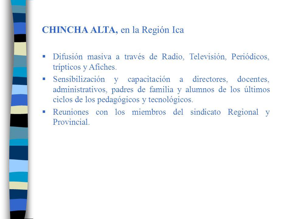 CHINCHA ALTA, en la Región Ica
