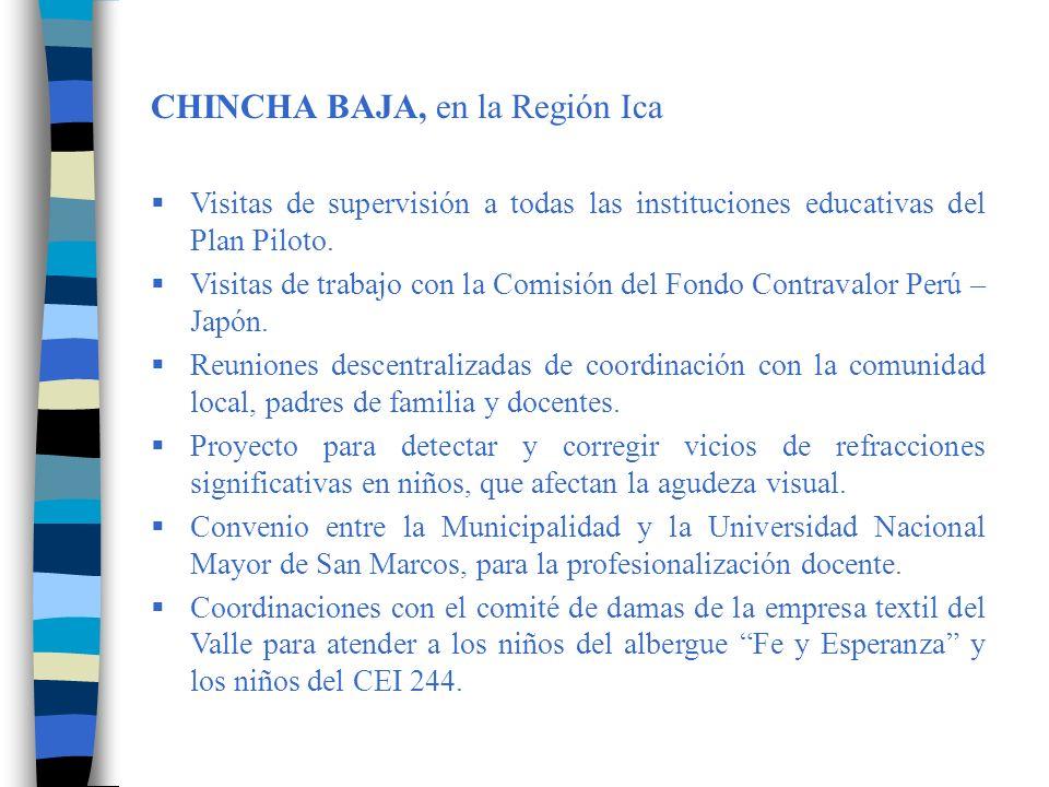 CHINCHA BAJA, en la Región Ica