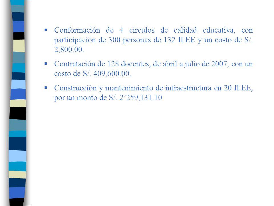 Conformación de 4 círculos de calidad educativa, con participación de 300 personas de 132 II.EE y un costo de S/. 2,800.00.