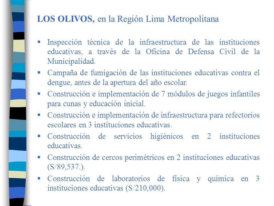 LOS OLIVOS, en la Región Lima Metropolitana