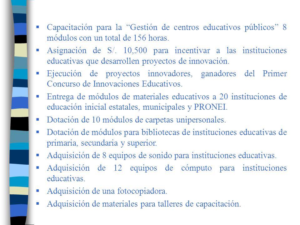 Capacitación para la Gestión de centros educativos públicos 8 módulos con un total de 156 horas.