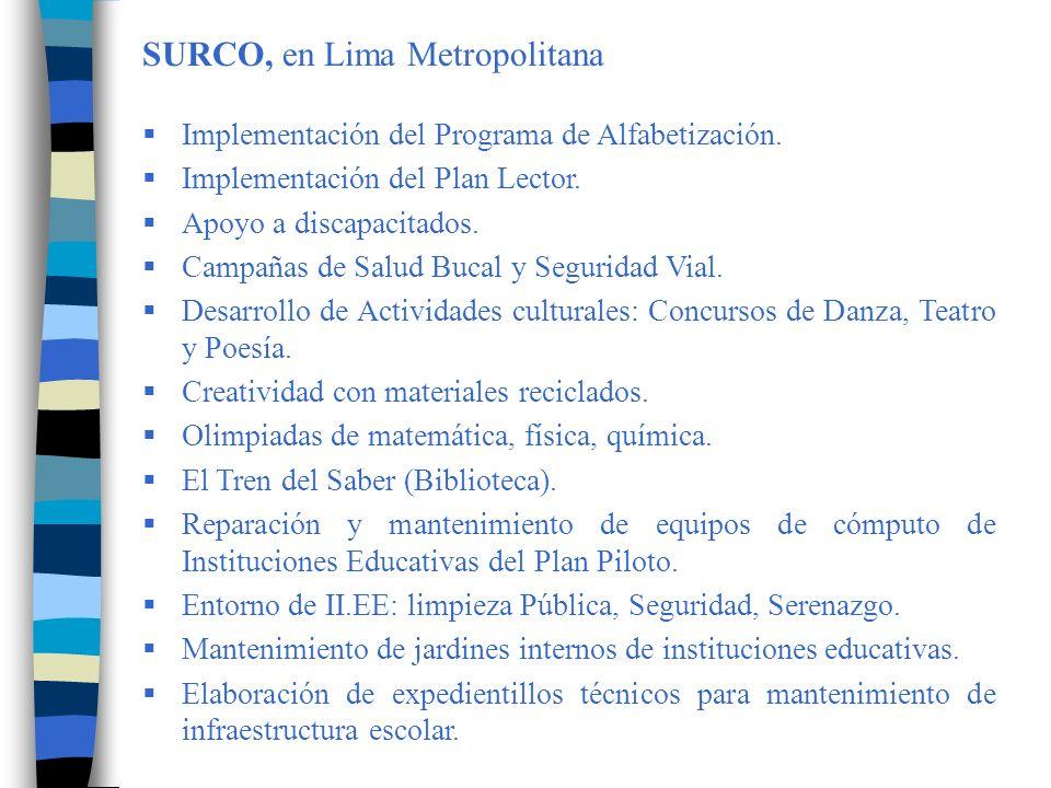SURCO, en Lima Metropolitana