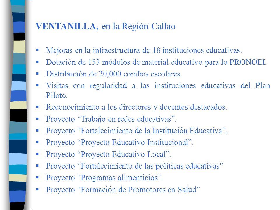 VENTANILLA, en la Región Callao