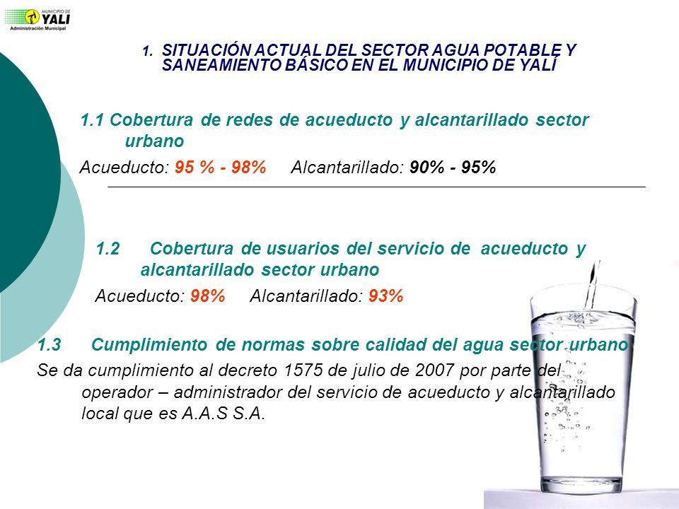 1.1 Cobertura de redes de acueducto y alcantarillado sector urbano