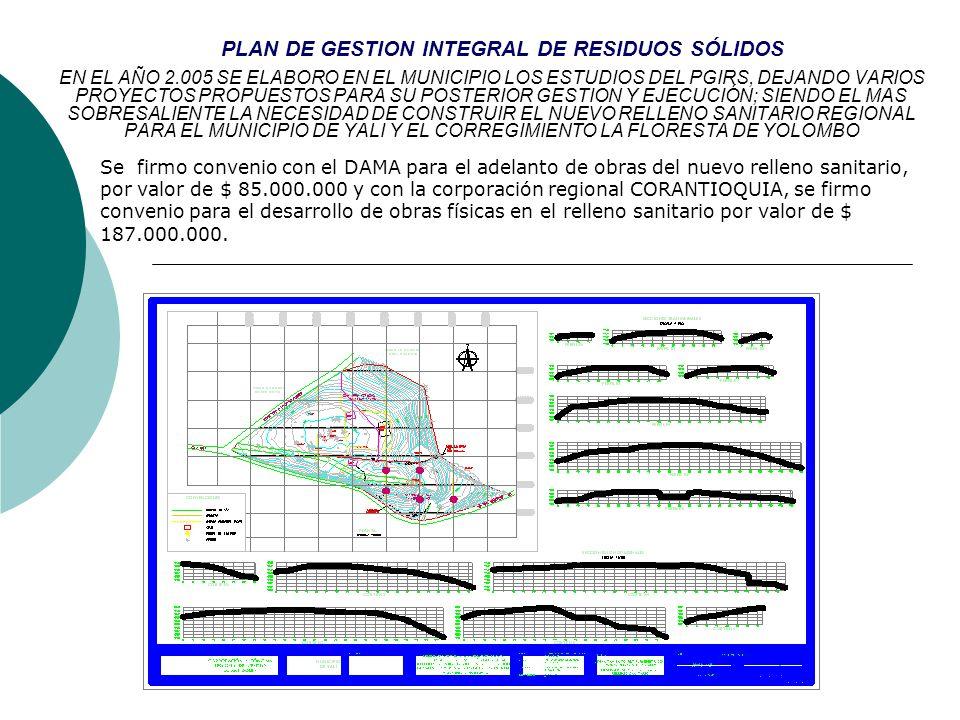 PLAN DE GESTION INTEGRAL DE RESIDUOS SÓLIDOS