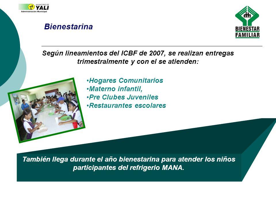Bienestarina Según lineamientos del ICBF de 2007, se realizan entregas trimestralmente y con el se atienden: