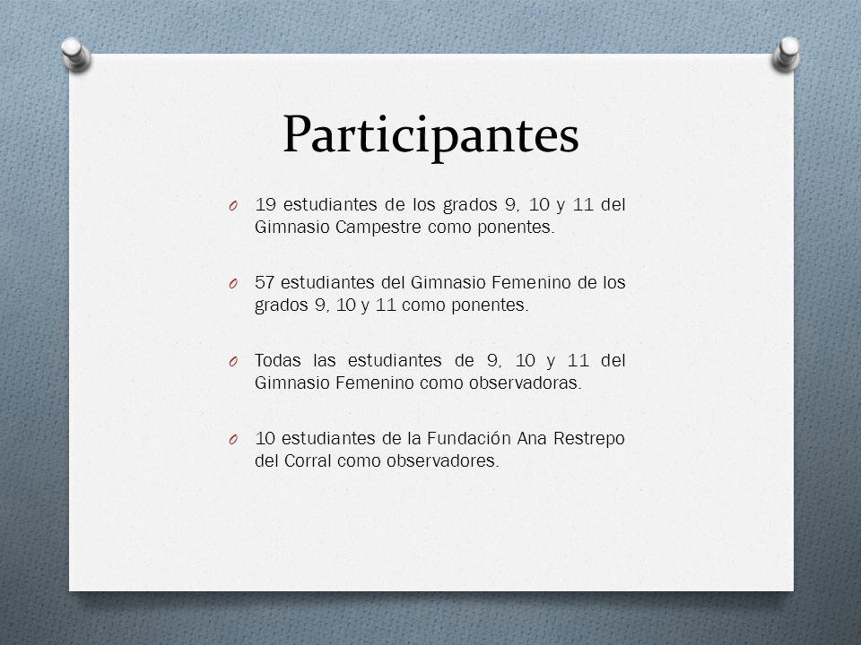 Participantes 19 estudiantes de los grados 9, 10 y 11 del Gimnasio Campestre como ponentes.