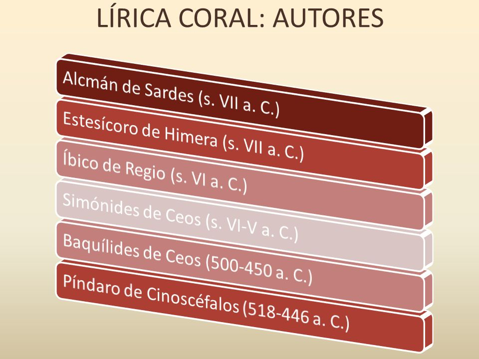 LÍRICA CORAL: AUTORES Alcmán de Sardes (s. VII a. C.)