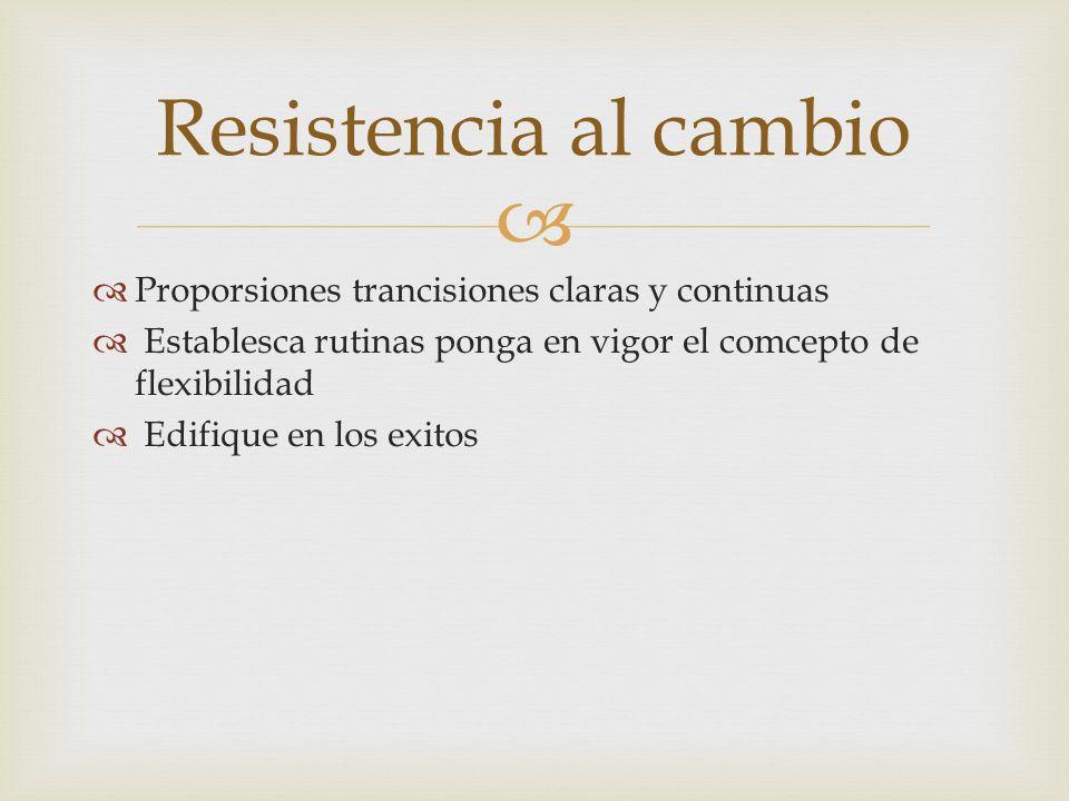 Resistencia al cambio Proporsiones trancisiones claras y continuas