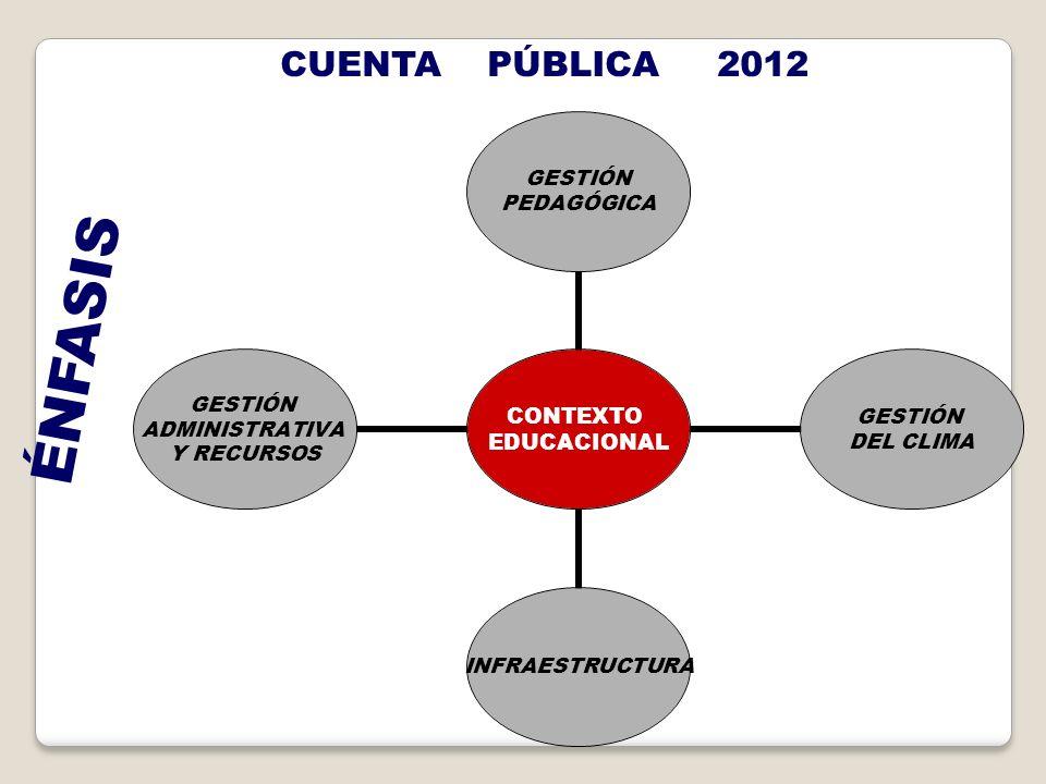 CUENTA PÚBLICA 2012 ÉNFASIS