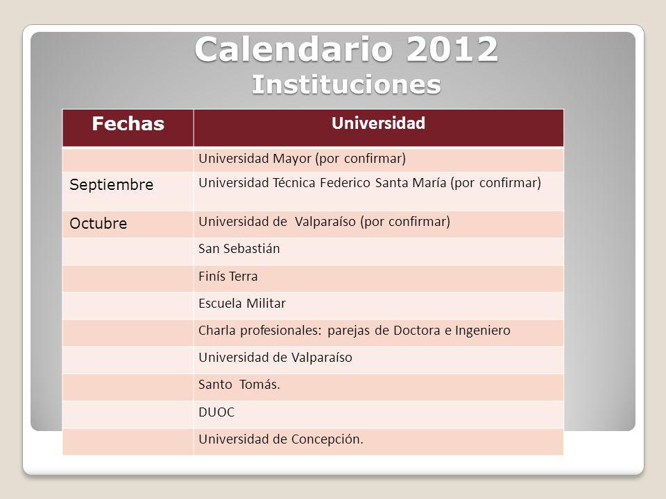 Calendario 2012 Instituciones