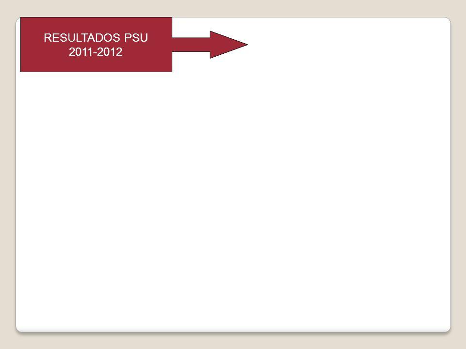 RESULTADOS PSU 2011-2012