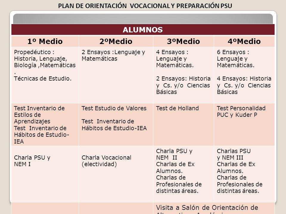 PLAN DE ORIENTACIÓN VOCACIONAL Y PREPARACIÓN PSU