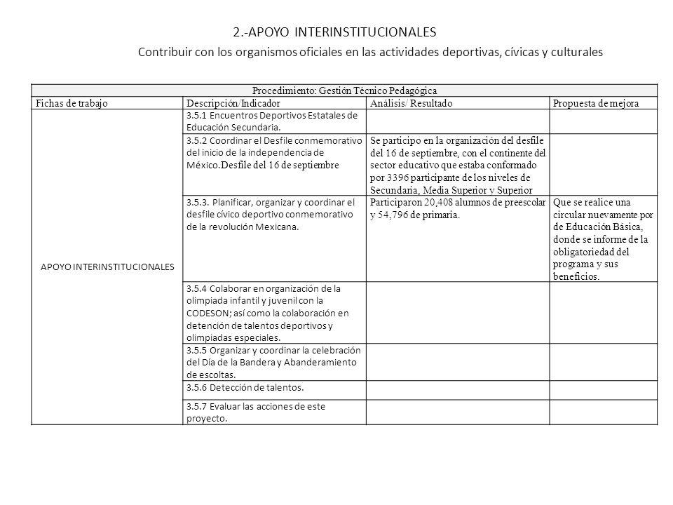 2.-APOYO INTERINSTITUCIONALES